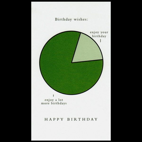 Birthday Wishes greeting card from the Graphitudes collection.