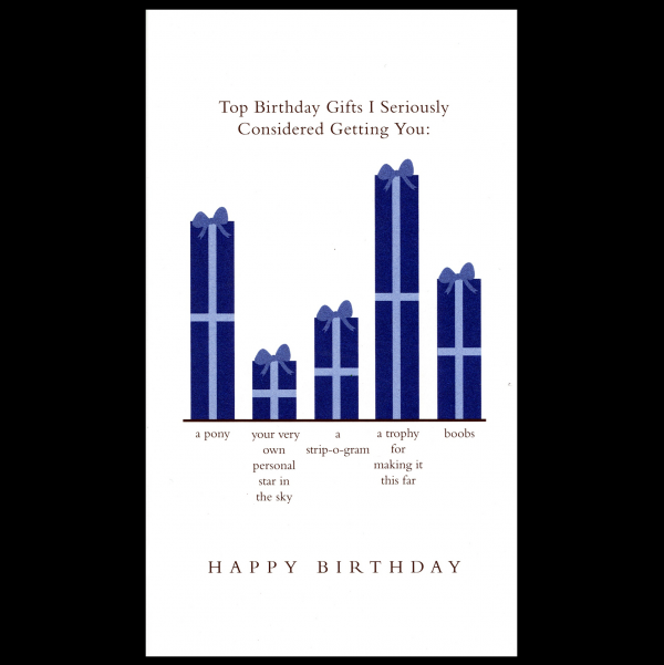 Birthday greeting card from the Graphitudes collection.